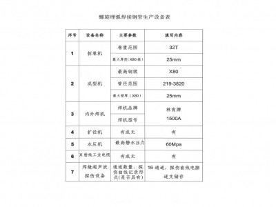 生产设备表